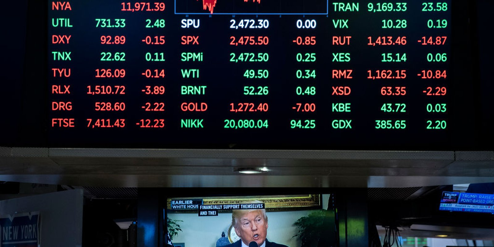 President Donald Trump is displayed on a television screen on the floor of the New York Stock Exchange ahead of the closing bell on 2 August  2017. Photo: Getty Images.